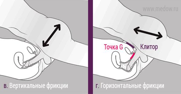 kamasutra-kak-pravilno-vvodit-muzhskoy-chlen-vo-vlagalishe-zhenshini-porno-muzhikam-delayut-fisting