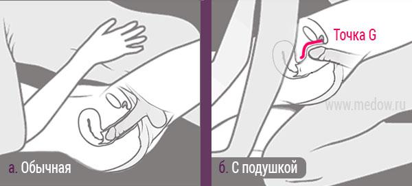 Сексуальная поза с подушкой порно