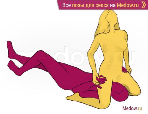 Поза для секса #146 - Эммануэль(кунилингус, на коленях, оральный секс, женщина сверху). Камасутра Фото, картинки
