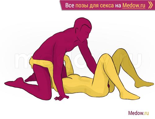 Поза для секса #123 - Мираж (минет, на коленях, мужчина сверху, оральный секс). Камасутра Фото, картинки