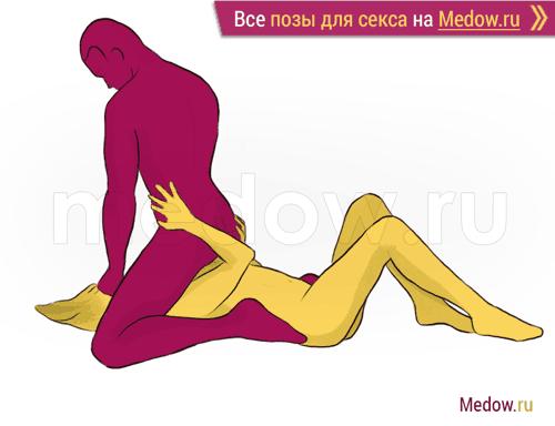 Поза для секса #135 - Узница (минет, на коленях, мужчина сверху, оральный секс). Камасутра Фото, картинки