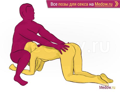 В контакте позы для орального секса