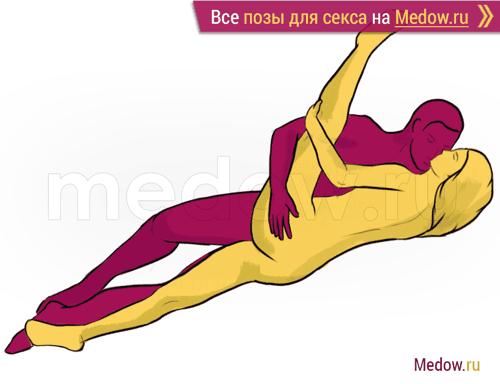 Поза для секса #160 - Бокал (лежа, лицом к лицу, на боку). Камасутра Фото, картинки