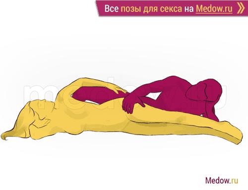 Поза для секса #194 - Лента (мужчина сзади, лежа, реверс, на боку). Камасутра Фото, картинки