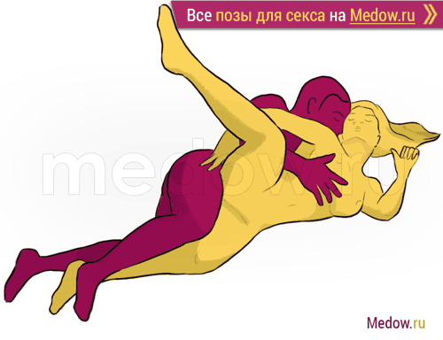 Поза для секса #26 - Переплет (лежа, на боку, мужчина сзади). Камасутра Фото, картинки