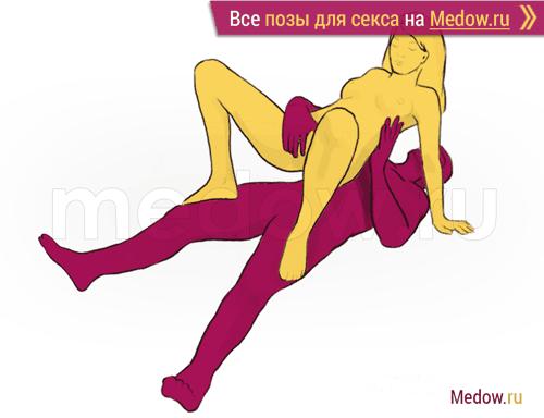 Поза для секса #126 - Откровение (наездница, мужчина сзади, женщина сверху). Камасутра Фото, картинки.