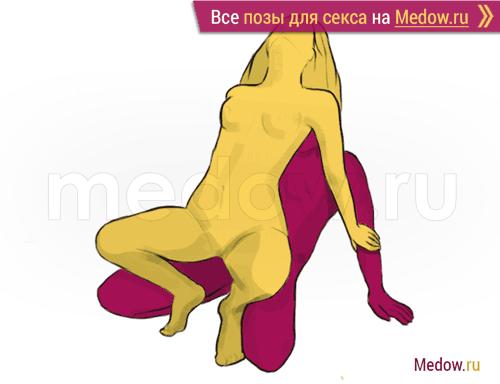 Поза для секса #206 - Распятие (женщина сверху, мужчина сзади, сидя). Камасутра Фото, картинки