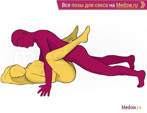 Поза для секса #79 - Обычная (традиционная) (мужчина сверху, лежа, лицом к лицу). Камасутра Фото, картинки