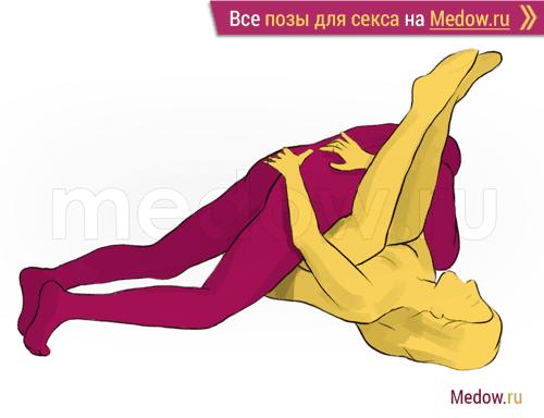 Поза для секса #139 - Радуга(крест-накрест, лежа, мужчина сверху). Камасутра Фото, картинки