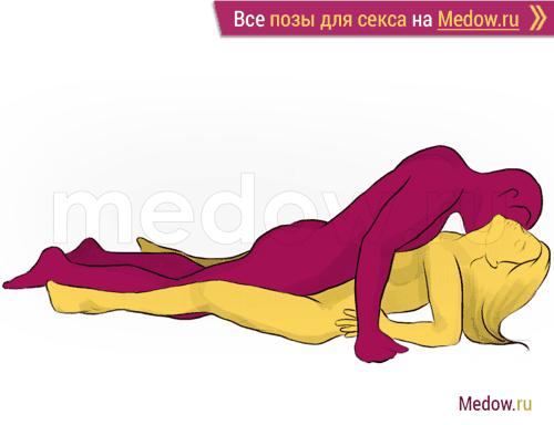 Поза для секса #3 - Волна (мужчина сверху, лицом к лицу, лежа). Камасутра Фото, картинки
