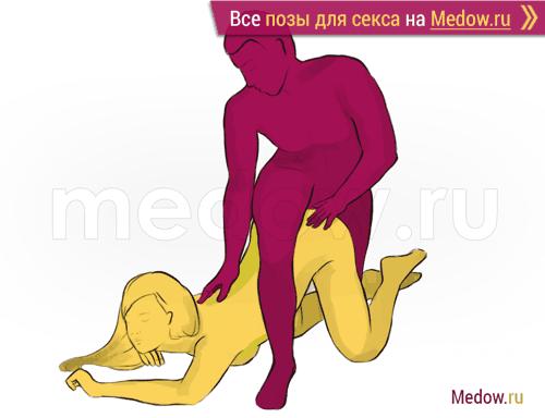 Поза для секса #92 - Баланс (догги стайл, мужчина сзади, мужчина сверху, на коленях). Камасутра Фото, картинки