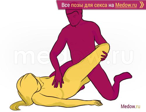 Поза для секса #218 - Разбойник (мужчина сзади, на коленях). Камасутра Фото, картинки