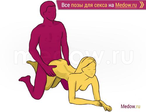 Поза для секса #30 - Коленно-локтевая (мужчина сзади, догги стайл, на коленях). Камастура фото картинки