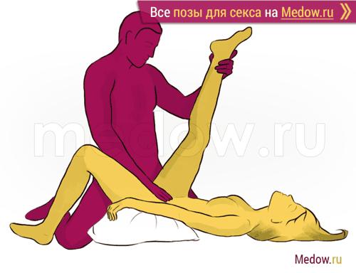 Поза для секса #188 - Герой (на коленях, прямой угол). Камасутра Фото, картинки
