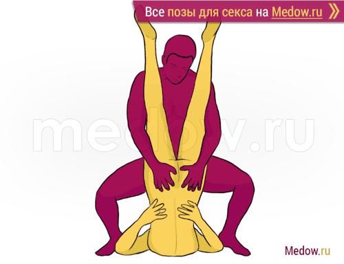 Поза для секса #142 - Вилы(мужчина сверху, реверс, стоя). Камасутра Фото, картинки