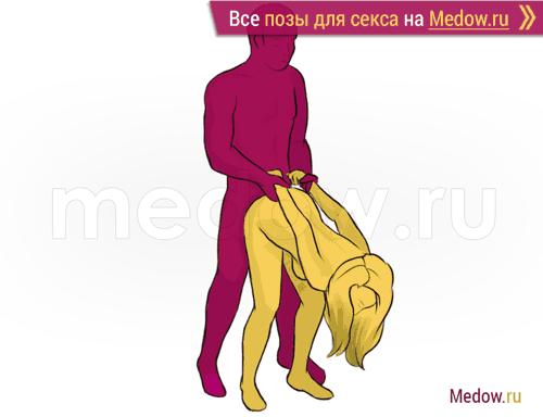 Поза для секса #210 - Заложница (догги стайл, мужчина сзади, стоя). Камасутра Фото, картинки