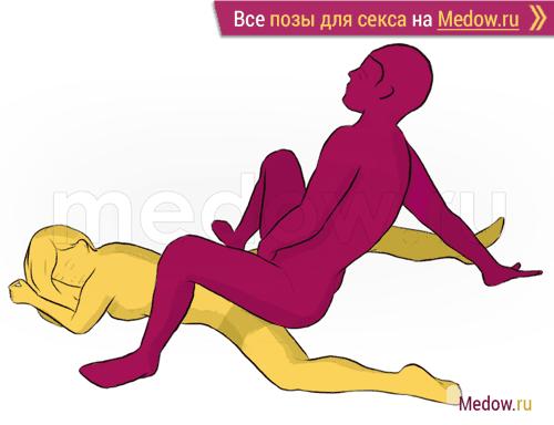 Поза для секса #201 - Веер (мужчина сзади, девушка лежа на животе, мужчина сверху). Камасутра Фото, картинки