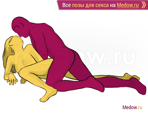 Поза для секса #34 - Соблазн (лежа, мужчина сверху,мужчина сзади). Камасутра Фото, картинки