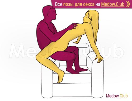 Поза для секса #386 - Шалунья (женщина сверху, сидя). Камасутра Фото, Картинки