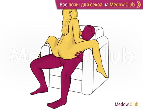 Поза для секса #400 - Генератор оргазмов (женщина сверху, наездница, сидя). Камасутра Фото, Картинки