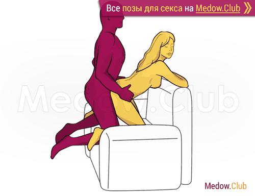 Поза для секса #407 - Любитель (догги, мужчина сзади, на коленях). Камасутра Фото, Картинки