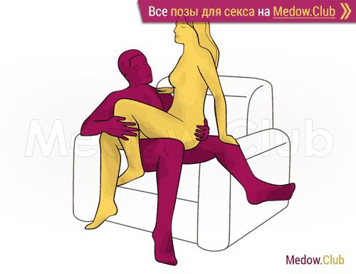 Поза для секса #299 - Милый разговор (женщина сверху, сидя). Камасутра Фото, Картинки