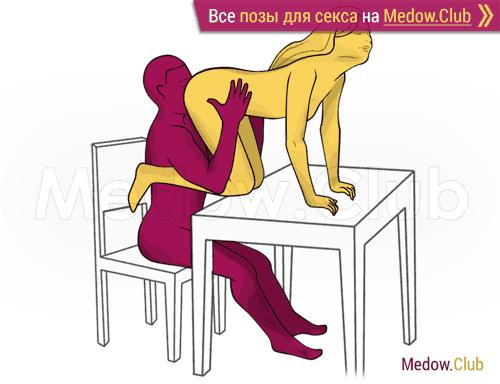 Поза для секса #380 - Извинения (оральный секс, орал, кунилингус, куни, мужчина сзади). Камасутра Фото, Картинки