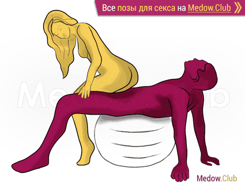 Поза для секса #251 -Прибой (женщина сверху, мужчина сзади, наездница). Камасутра Фото, Картинки
