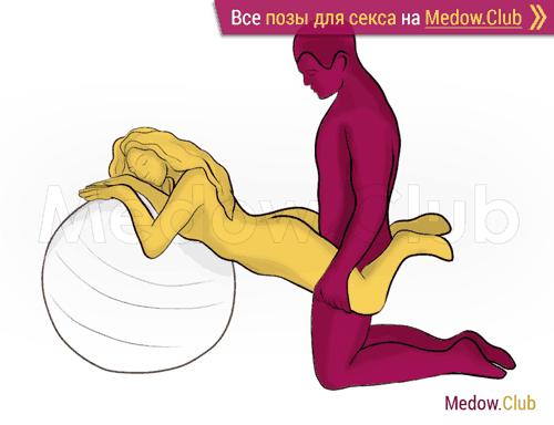Поза для секса #352 - Невесомость (мужчина сзади, на коленях). Камасутра Фото, Картинки