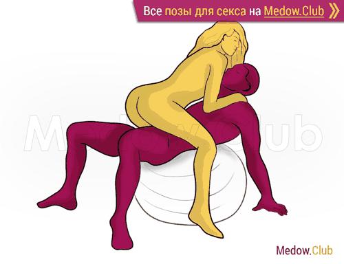 Поза для секса #303 - Покемон (женщина сверху, лицом к лицу, наездница). Камасутра Фото, Картинки