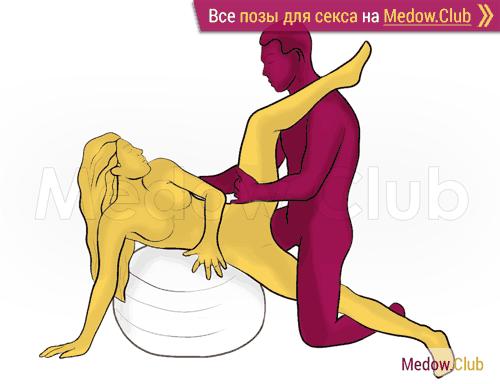 Поза для секса #278 - Фантастика (мужчина сзади, на коленях, прямой угол). Камасутра Фото, Картинки