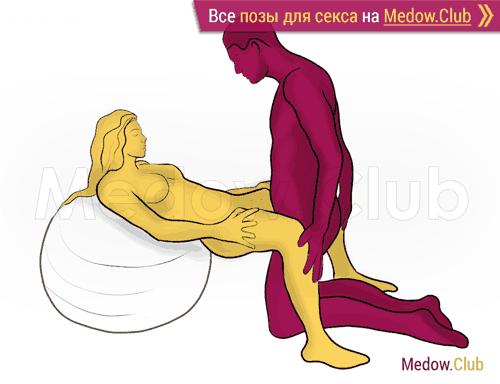 Поза для секса #381 - Завоеватель (на коленях, прямой угол). Камасутра Фото, Картинки