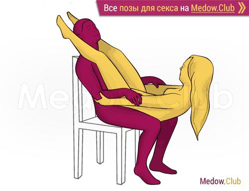 Поза для секса #255 - Качалка (прямой угол, сидя). Камасутра Фото, Картинки