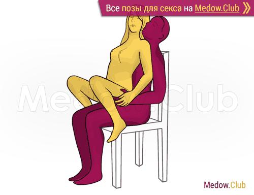 Поза для секса #470 - Расслабление (женщина сверху, мужчина сзади, сидя). Камасутра Фото, Картинки