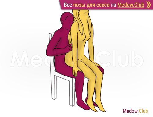 Поза для секса #376 - Фея (женщина сверху, мужчина сзади, сидя). Камасутра Фото, Картинки