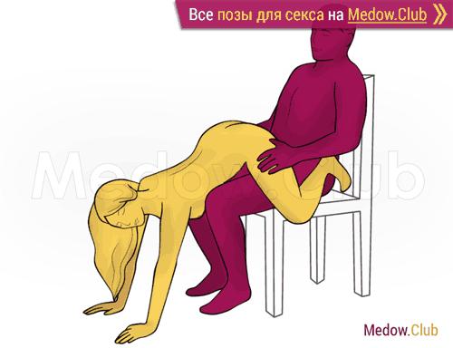 Поза для секса #319 - Жара (мужчина сзади, сидя). Камасутра Фото, Картинки