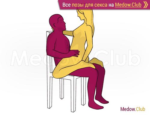 Поза для секса #439 - Наездница на стуле (женщина сверху, лицом к лицу, сидя). Камасутра Фото, Картинки