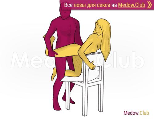 Поза для секса #478 - Удовлетворение (догги, мужчина сзади, стоя). Камасутра Фото, Картинки