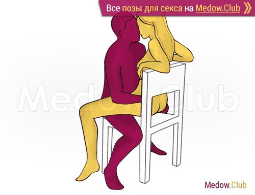 Поза для секса #404 - Домашний очаг (женщина сверху, лицом к лицу, сидя). Камасутра Фото, Картинки