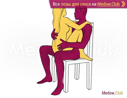 Поза для секса #432 - Голые чувства (женщина сверху, лицом к лицу, сидя). Камасутра Фото, Картинки