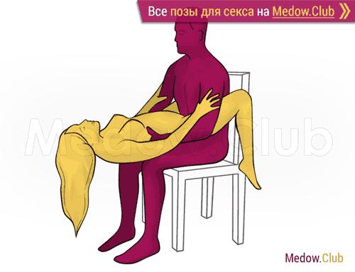 Поза для секса #397 - Пропасть (прямой угол, сидя). Камасутра Фото, Картинки