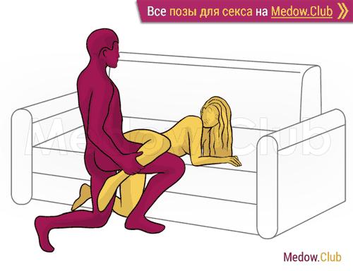 Поза для секса #458 - Домкрат (догги, мужчина сзади, на коленях). Камасутра Фото, Картинки