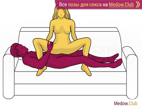Поза для секса #398 - Ночной мотылек (женщина сверху). Камасутра Фото, Картинки