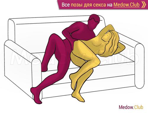 Поза для секса #356 - Блондинка (лежа, мужчина сзади, на боку). Камасутра Фото, Картинки