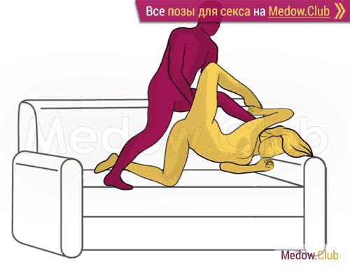 Поза для секса #472 - Вертушка (догги, мужчина сзади, стоя). Камасутра Фото, Картинки