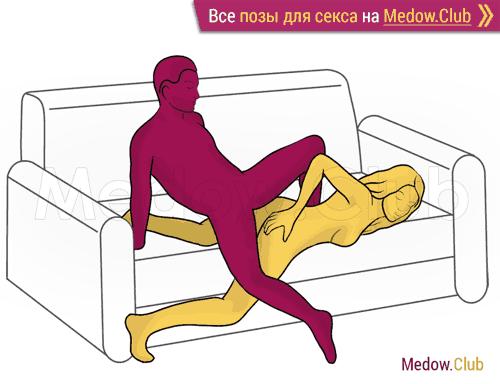 Поза для секса #269 - Рок-н-ролл (мужчина сзади, девушка лежит на животе). Камасутра Фото, Картинки