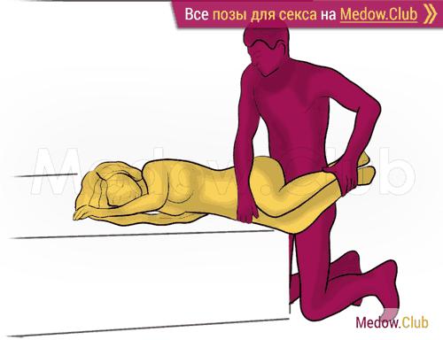 Поза для секса #382 - Винт (мужчина сзади, на коленях). Камасутра Фото, Картинки
