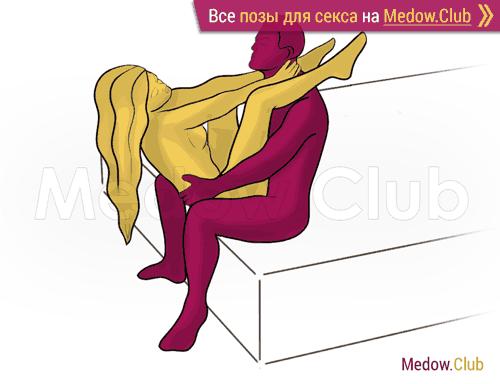 Поза для секса #375 - Козерог (лицом к лицу, сидя). Камасутра Фото, Картинки