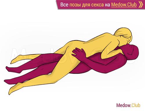 Поза для секса #283 - Тихий стон (женщина сверху, лежа, лицом к лицу, на боку). Камасутра Фото, Картинки