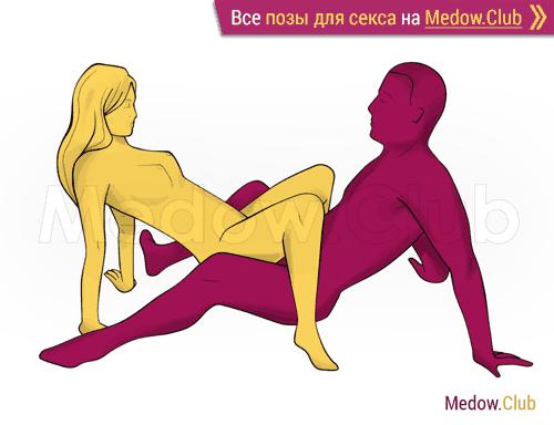 Поза для секса #392 - Лионский дилижанс (женщина сверху, наездница, перевернутая, сидя). Камасутра Фото, Картинки